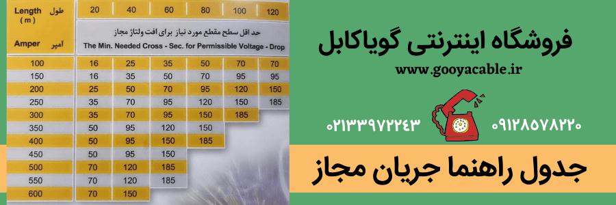 خرید کابل جوش